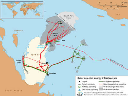 عکس: چرا حوزه انرژی قطر غیرقابل تحریم است؟ / کشورهای عربی