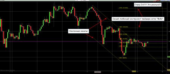 Торговая платформа Currenex Classic