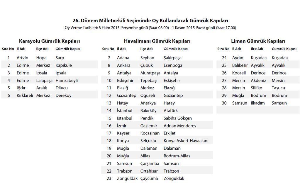 26. Dönem Milletvekili Genel Seçimlerinde oy kullanılabilecek gümrük kapılarının listesi